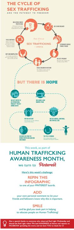 Human trafficking Awareness Month. This is so important - no child anywhere should experience the horror of sexual abuse.