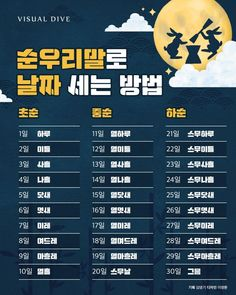 Information Graphics, Korean Language, Mbti, Good To Know, Cool Words, Life Lessons, Collaboration, Infographic, Advice