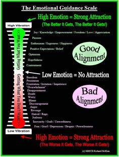 abraham hicks emotional scale | Energy / The Emotional Guidance Scale Based On Abraham-Hicks Teachings ...