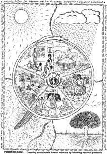 Permacultura - Wikipedia, la enciclopedia libre