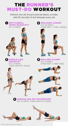 RUNNERS WORKOUT PLAN, RUNNING EXERCISE TIPS, RUNNING EXERCISES FOR BEGINNERS, STRENGTH TRAINING FOR DISTANCE RUNNERS, STRENGTH TRAINING FOR MARATHON RUNNERS, STRENGTH TRAINING FOR RUNNERS AT HOME, STRENGTH TRAINING FOR RUNNERS PDF, STRETCHING EXERCISE AFTER RUNNING