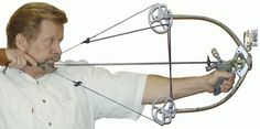 Liberty Archery world's smallest, lightest, Compound hunting bow. Camping Survival, Outdoor Survival, Survival Prepping, Emergency Preparedness, Survival Gear, Survival Skills, Survival Blog, Wilderness Survival, Compound Hunting Bows