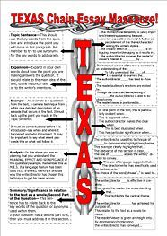 T.E.X.A.S. method of writing a body paragraph