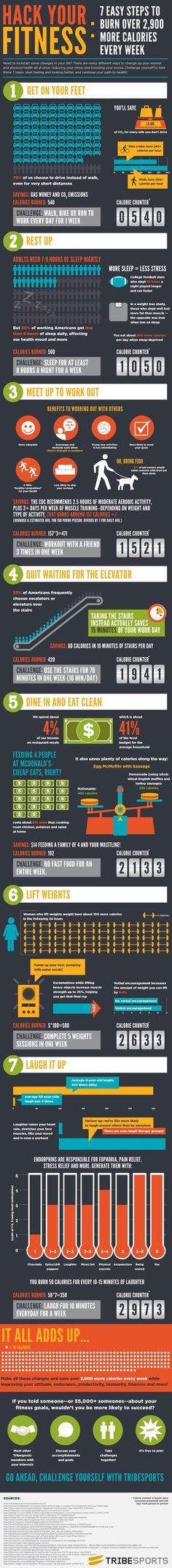 11 Simple Ways to Burn 3000 Extra Calories a Week
