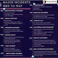 Major Incidents 1885 to 1947 - History Ancient Indian History, History Of India, History Timeline, History Facts, Exam Study Tips, Ias Study Material, Teaching Government, General Knowledge Book, Gernal Knowledge