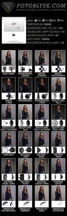 éclairage et conseils en photographie cool