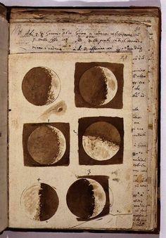 Observations lunaires de Galilée
