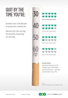 Quit Smoking Tips. Kick Your Smoking Habit With These Helpful Tips. There are a lot of positive things that come out of the decision to quit smoking. You can consider these benefits to serve as their own personal motivation Help Quit Smoking, I Quit Smoking, Giving Up Smoking, Smoking Pics, Quit Smoking Quotes, Quit Smoking Motivation, Stop Smoking Cigarettes, Quitting Cigarettes, Smoking Addiction