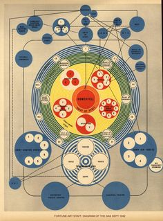 Partial screen capture of the interactive infographic The S.O.S. (1942)