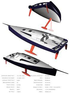 I Frankrike sprutar det ut festliga båtar, både från de stora varven men också från mindre tillverkare. Här är ett projekt som just nu håller på att förverkligas på JPK, som ju har ett antal sportiga båtar runt 10 meter. den här gången är det Guillaume Verdier och Axel de Beaufort som har ritat under ledning av Corentin Douguet. En …