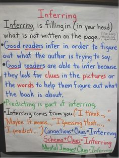 inferring ~ lessons and anchor charts Comprehension Strategies, Reading Strategies, Reading Skills, Teaching Reading, Teaching Tools, Reading Comprehension, Teaching Resources, Learning, Guided Reading