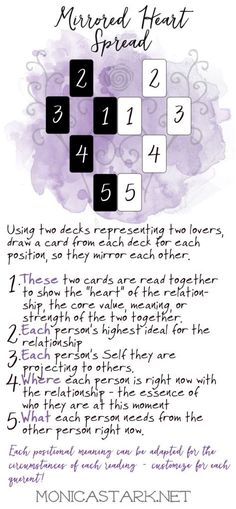 Numerology Spirituality - mirrored heart tarot spread for lovers - Pinned by The Mystics Emporium on Etsy Get your personalized numerology reading Tarot Card Spreads, Tarot Cards, Relationship Tarot, Tarot Astrology, Oracle Tarot, Tarot Card Meanings, Tarot Learning, Card Tricks, Tarot Readers