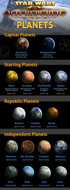 swtor-planets-infographic.jpg (610×1650)