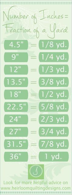 Fraction of Yard