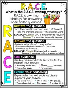 Writing Strategies Posters, Anchor Charts & Writer's Notebook Sheets is part of Third grade writing - anchor Races Writing Strategy, Race Writing, Writing Strategies, Teaching Writing, Writing Centers, Writing Workshop, How To Teach Writing, Teaching Handwriting, Close Reading Strategies
