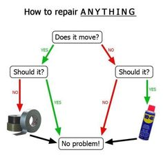 How to repair ANYTHING--for the Stu
