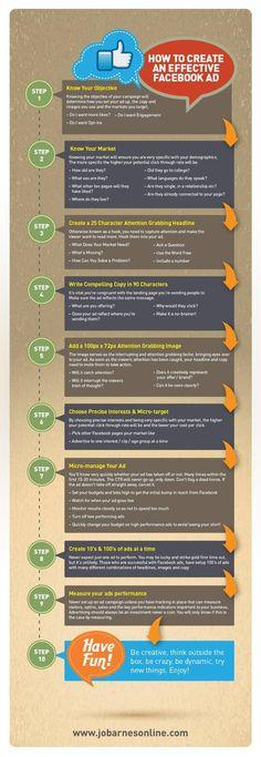 Cómo Crear una Pieza Efectiva en Facebook Ads /  How to Create an Effective Facebook Ad