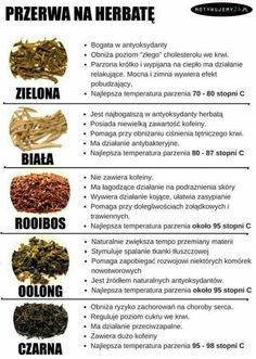 Wellness Tips, Health And Wellness, Fitness Diet, Health Fitness, Slow Food, Health Diet, How To Stay Healthy, Healthy Lifestyle, Food And Drink