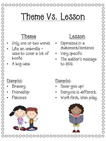 freebie and anchor chart- theme vs lesson Reading Lessons, Reading Skills, Teaching Reading, Reading Strategies, Teaching Ideas, Guided Reading, Teaching Resources, Teaching Rules, Close Reading