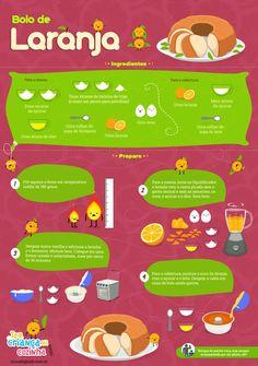 New Ideas For Fruit Illustration Illustrated Recipe Comida Diy, Food Tasting, Portuguese Recipes, Food Illustrations, Fruit Illustration, Diy Food, Kids Meals, Love Food, Sweet Recipes