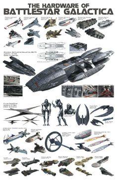 Battlestar Galactica (click to visit website, click to maximize)
