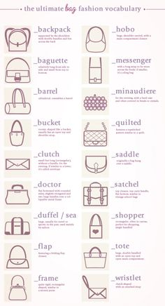 Know your bags.. fashion / bags/ tutorials / ✔BWC
