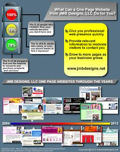 Website Design, Marketing, & More.  What Can a One Page Website Do for You?