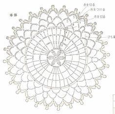 #ClippedOnIssuu from Crochet items