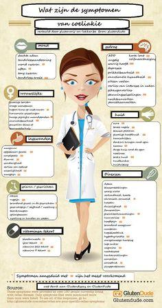 Wat zijn de symptomen van coeliakie?