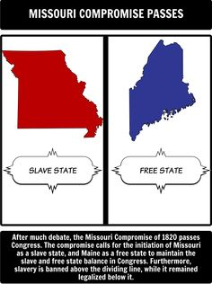 In The Years Leading Up To The Missouri Compromise Of 1820 Tensions Began To Rise Between Pro Slavery And Anti Slavery Factions Within The U S Co