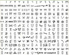 "The VINČA SYMBOLS are an Old European script on Neolithic era artifacts from the Vinča culture of southeastern Europe in the 6th to 5th millennia BCE. The symbols are mostly considered as constituting an instance of ""proto-writing""; that is, they..."
