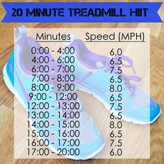 Burn fat FAST with this 20 minute Treadmill HIIT Workout. Raise your metabolism and burn calories all day in just 20 minutes!