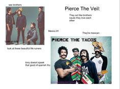 PIERCE THE VEIL funny - Google Search