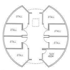 Plans for a round stable... so cool