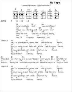 Piano Chords Chart You're Never Too Old To Play The Guitar! Learn how to play a guitar for beginners step by step . Guitar Chords And Lyrics, Acoustic Guitar Lessons, Guitar Sheet Music, Guitar Tips, Easy Guitar, Acoustic Guitars, Simple Guitar, Acoustic Music, Music Music