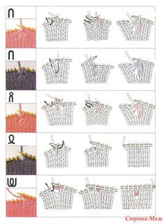 2 methods for adding stitches at the end of a row - nice and clear visual How to seamlessly increase(methods) Confession, I just love knitting illustrations even if I have no idea what to make with what they show. Slip last stitch to rh needle, pick Knitting Books, Knitting Charts, Knitting Stitches, Stitch Patterns, Knitting Patterns, Crochet Patterns, Easy Crochet, Knit Crochet, Knitting Increase