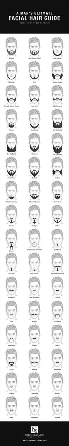 Every so often, men seek to change the way they look. Whether that be the clothes they wear, the cologne they use, or maybe the watch they wear. None of these, however, have an impact as big as facial hair will have on ones' look. What we've done in this graphic is compile one super-guide with different styles of facial hair. You no longer need to browse five different websites to find a style that interests you. All you need is this infographic by Noble Grooming and you will be set.