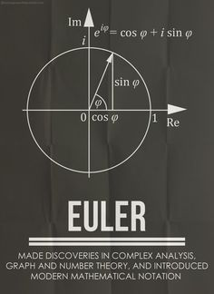 Minimalist Posters of Great Mathematicians - Neatorama