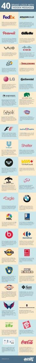 40 Logos With Hidden Messages - UltraLinx