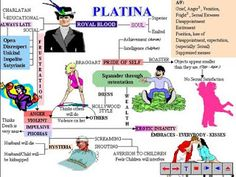 Mind Maps of homeopathic Medicines   HOMEOTODAY