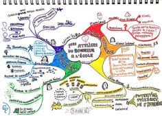 Mind Map 2/3 - Ateliers du Bonheur à l'école - Colloque du 17/01/2015 organisé par la Fabrique Spinoza (notes personnelles C. Roy)