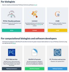 Pathway Commons is a collection of publicly available pathway information from multiple organisms.