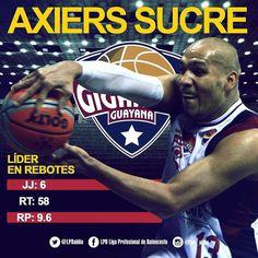 by @lpb_aldia #FanaticoBasket  En los tableros el coloso mayor es Axiers Sucre de @gigantesdeguayana  #LPB #LíderesLPB