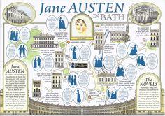 Jane Austen Novels and Places Postcards