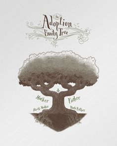 Adoption Family Tree.