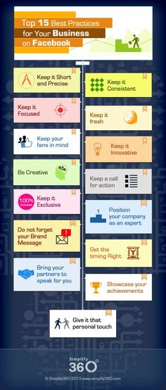 15 Best Practices for Business on #Facebook