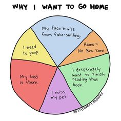 10 Charts Introverts Will Relate To | Bored Panda