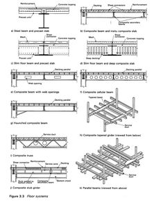 steel and composite structure detailing