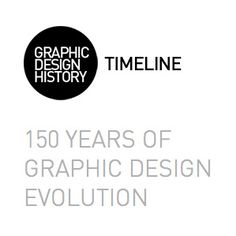 150 years of evolution of graphic design