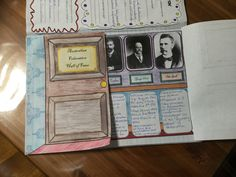 Australian Federation Famous Faces Hall of Fame Foldable. Links to Australian Cu History Activities, History Education, Teaching History, Teaching Resources, Primary History, History For Kids, Teaching Geography, Primary Teaching, Year 6 Classroom